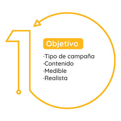 1_objetivos