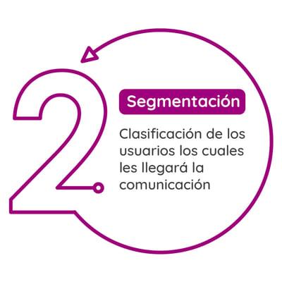 2_segmentacion