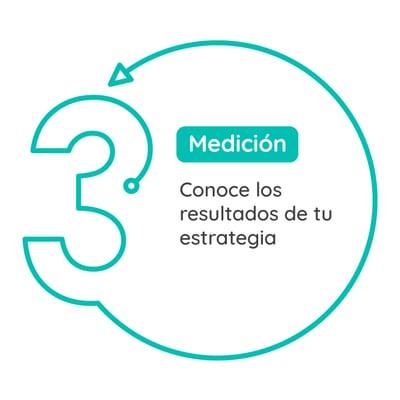 3_medicion