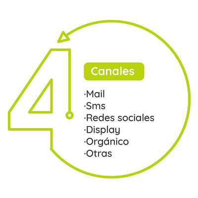 4_canales