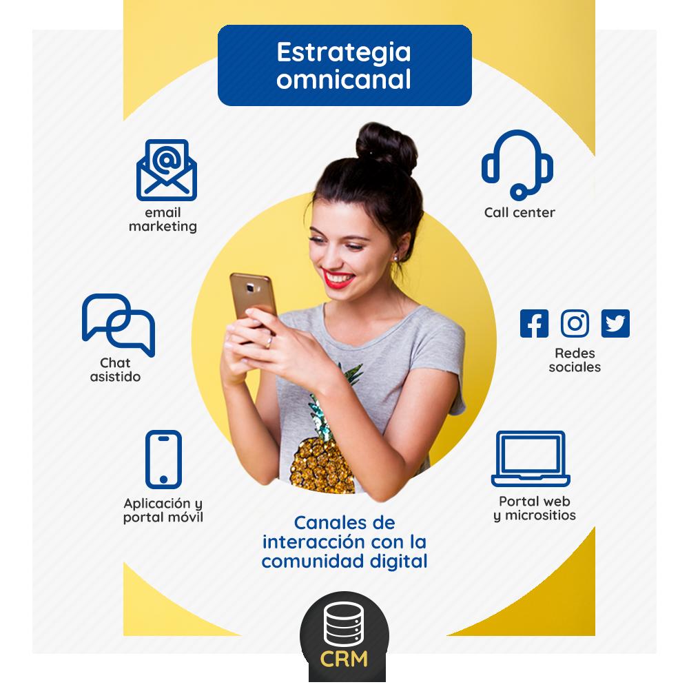 La creación de comunidades digitales ha sido un factor clave a lo largo de la historia de transformación digital y fidelización del Grupo Familia.