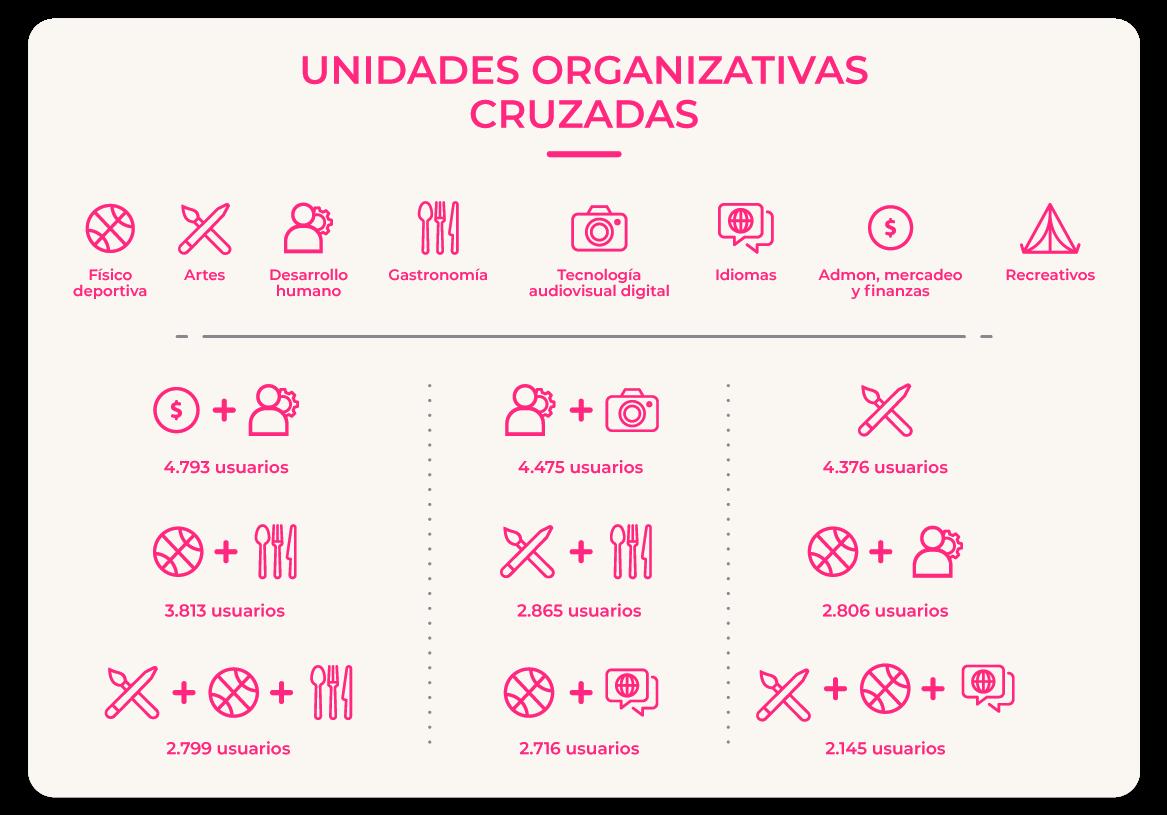 COMFAMA_grafico6