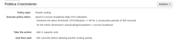 Cómo configurar grupos de Auto Scaling 22