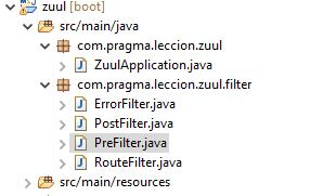 Cómo crear una API Gateway con Zuul2 #8