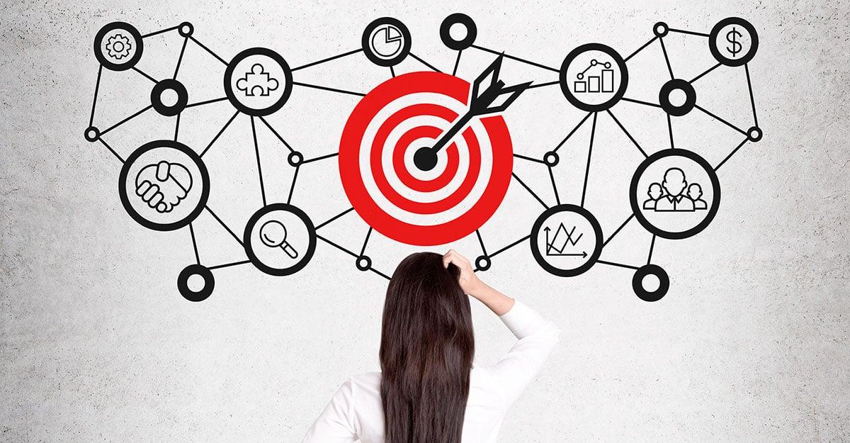 herramientas de Agile marketing
