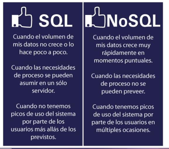 bd SQL o NOSQL