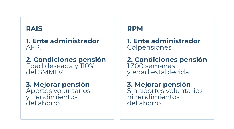 datos_en_contexto_funcionamiento_del_sistema_pensional_colombiano_7jpg-10