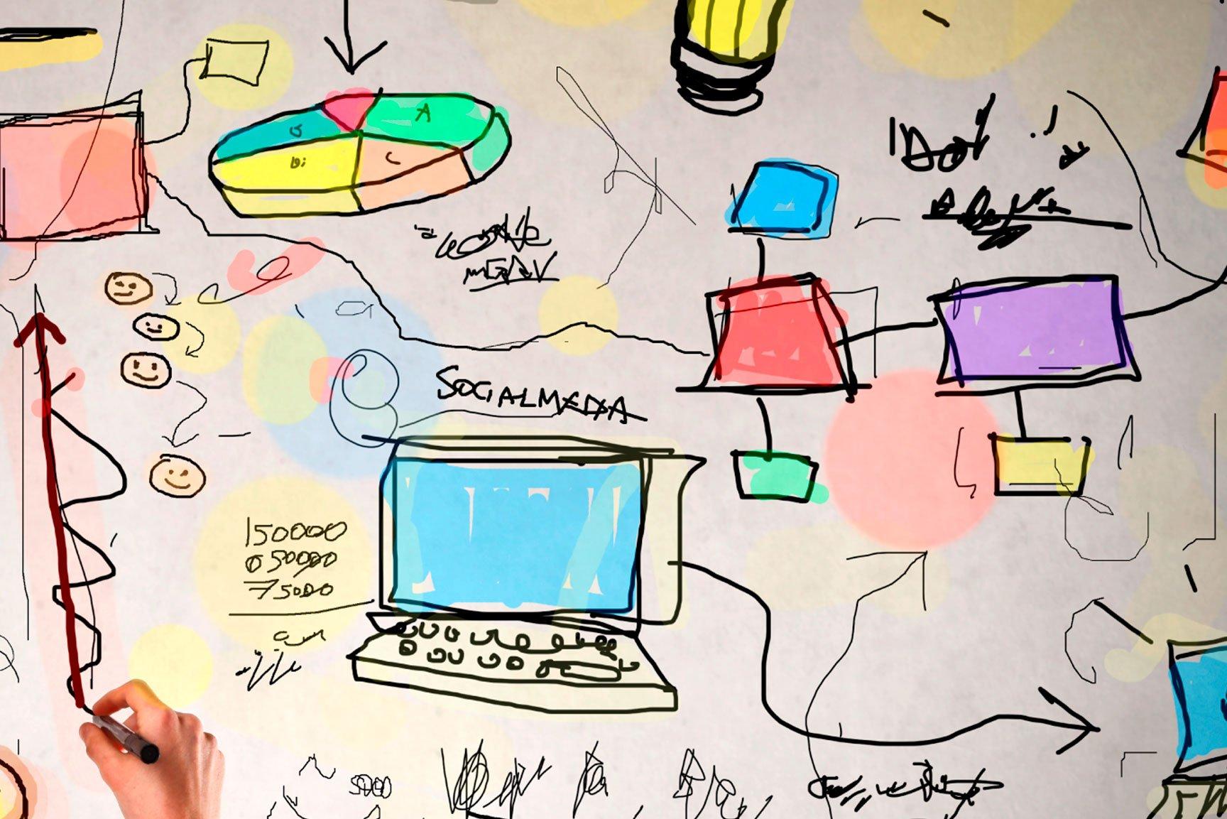 h_del_design_thinking_como_herramienta_de_innovacion.jpg