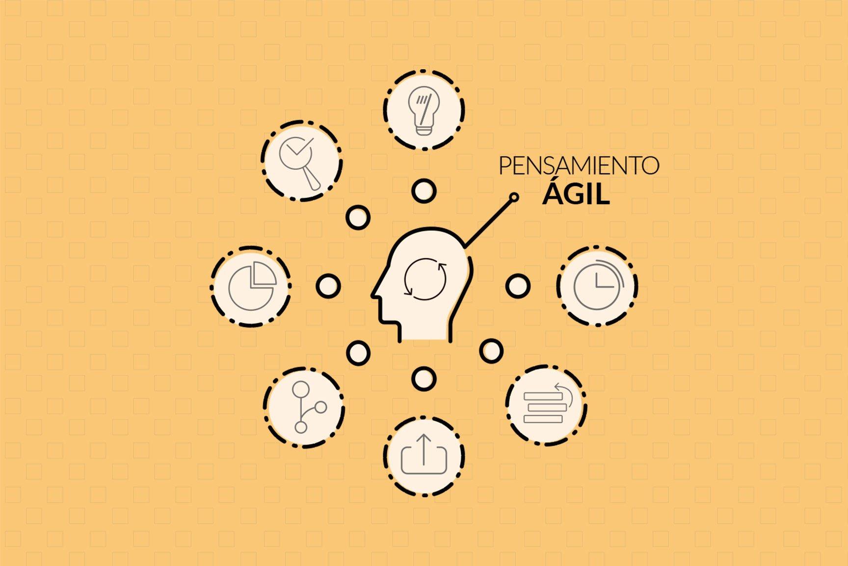 h_pensamiento_agil_acciones_agiles.jpg
