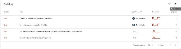 errores de usabilidad movil search console
