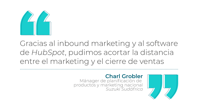 Charl Grobler Inbound Marketing