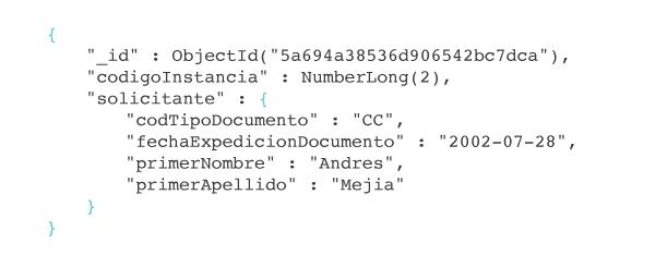 NoSQL MongoDB.