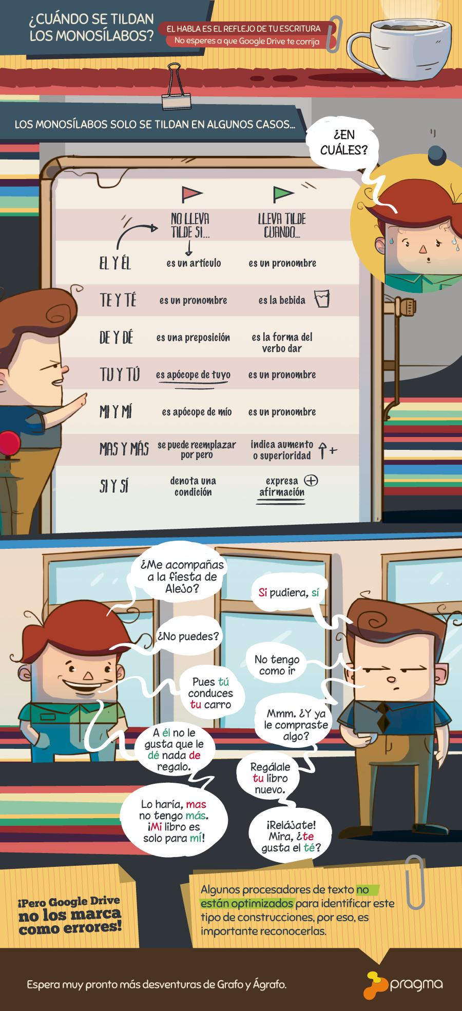 grafo_y_agrafo_infografico
