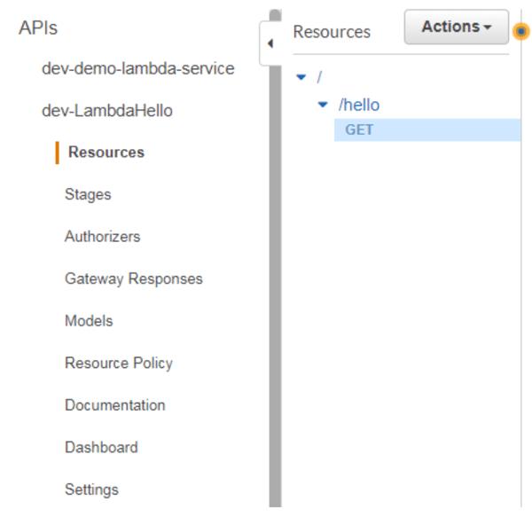 configurar el API Gateway