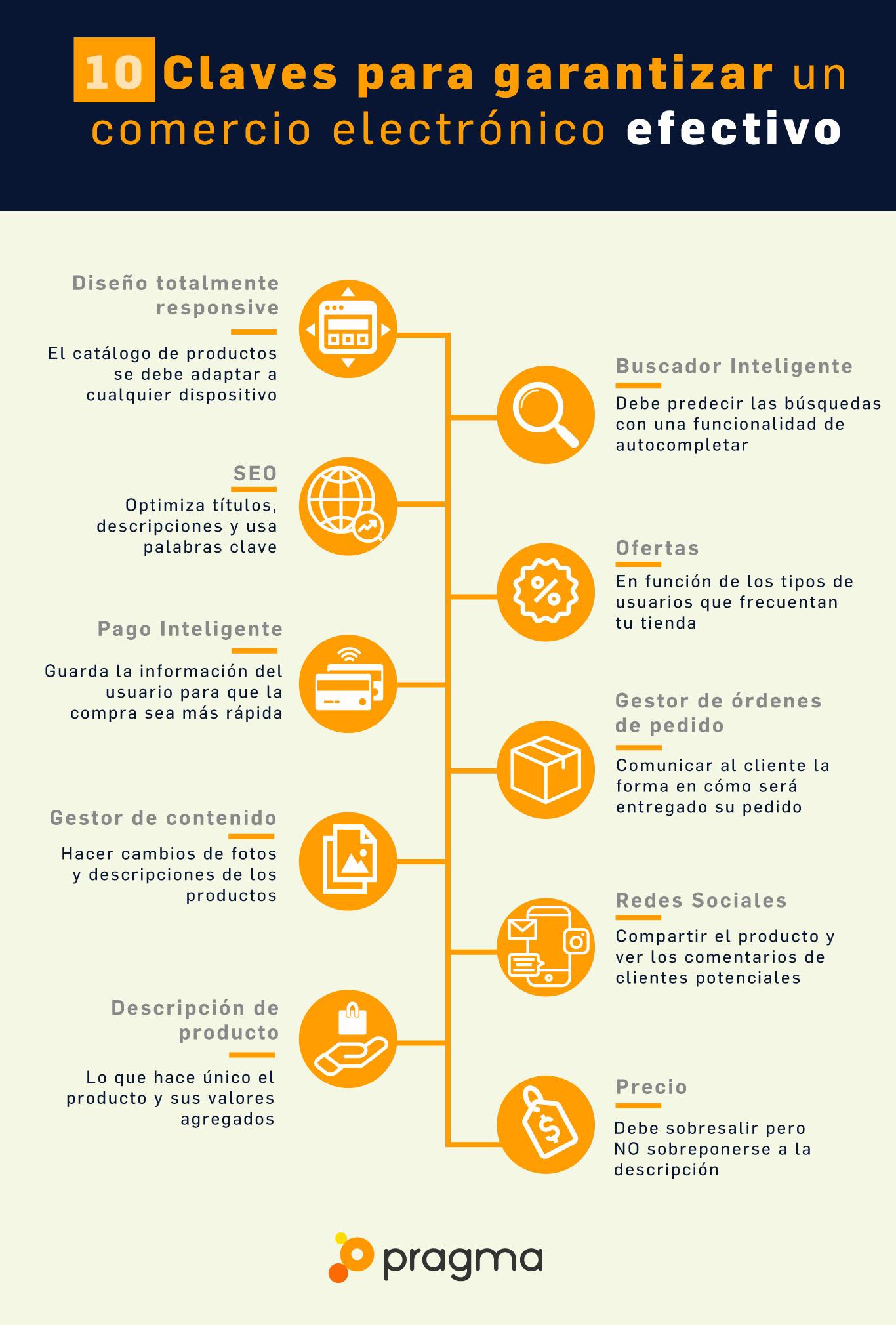 infografia_e-commerce
