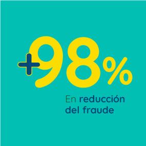 Reducción del fraude en más 98%.