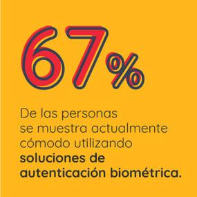 Estudio de IBM sobre biometría