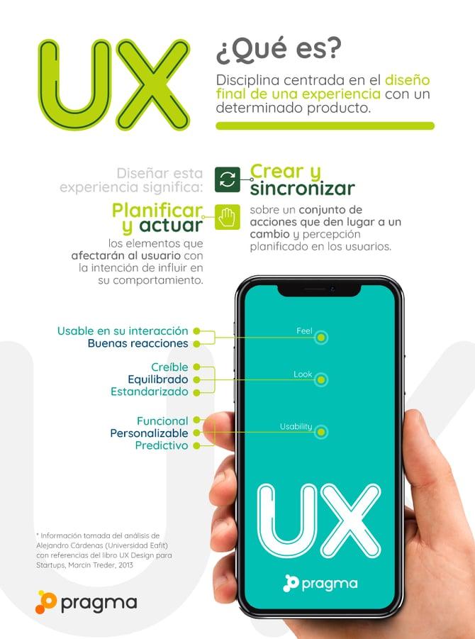 que_es_ux_infografico
