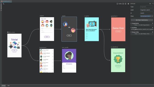 10 pasos para una maquetación eficiente con HTML y CSS